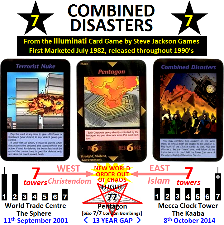 77--Illuminati Card Game--Combined Disasters--Clock Tower