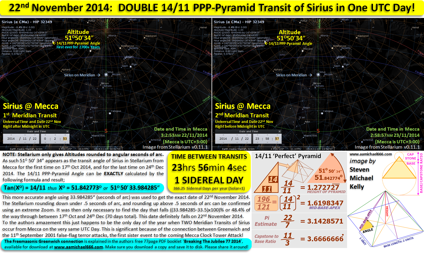 https://aamichael666.files.wordpress.com/2014/11/22-11-2014-double-sirius-meridian-transits-at-mecca-and-14-11-ppp-pyramid-angle-clock-tower-terror-attack-22-11-2014.png