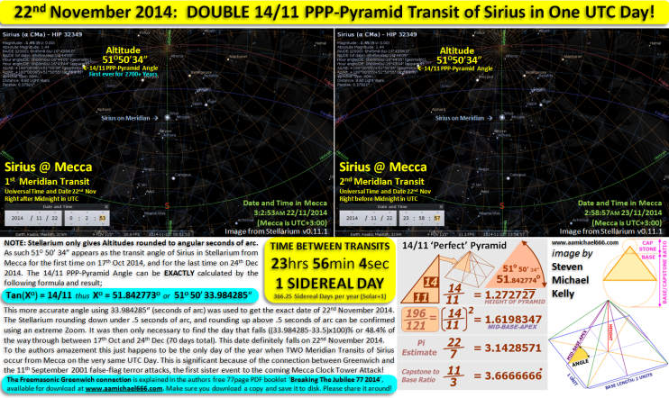 22-11-2014 Double Sirius Meridian Transits at Mecca and 14-11-PPP-Pyramid Angle--Clock Tower Terror Attack 22-11-2014