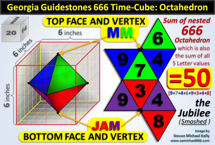 Georgia Guidestones 2014 666 CUBE - Cross-Calculation Octahedron