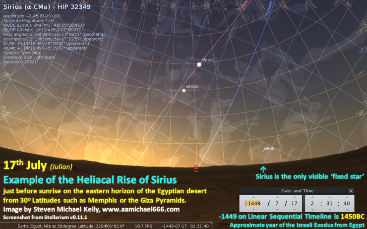 Heliacal Rising of Sirius from Memphis-17th July 1450BC Exodus-MH17 Falling Star coincidence