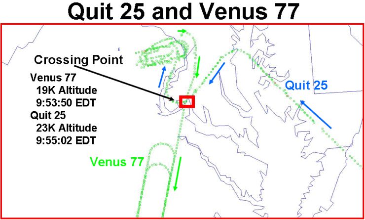 Quit 25 and Venus 77 on 11th September 2001 Flight Paths
