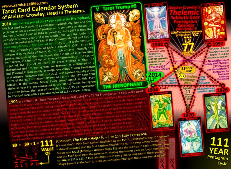 Thelemic Calendar Tarot Trump Numbering---Crowleys 111 Baphomet Pentagram Calendar