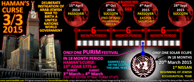 666 3rd March 2015 Hamans Curse Arab Jewish War Mecca Clock Tower Terrorist Attack