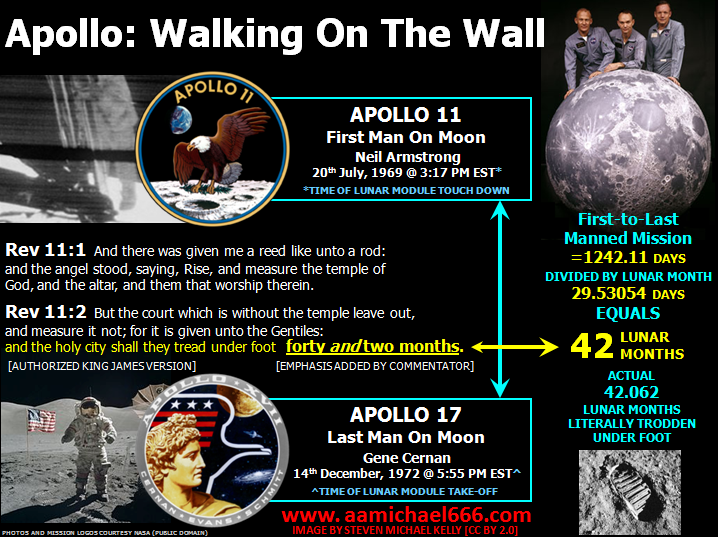 Apollo Walking on the Walls of New Jerusalem 42 Months