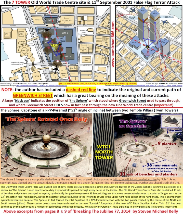 Excerpts of Pages 8 and 9 from Breaking The Jubilee 77 2014 by Steven Michael Kelly--WTC The Sphere Pyramid and Pillars