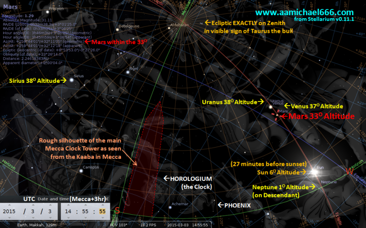 Stellarium view of Sky at 5-55-55pm Mecca Time on 3rd March 2015 possible Mecca Clock Tower Attack