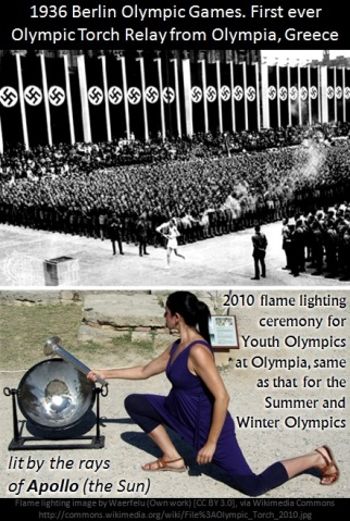 1936 Berlin Olympic Games First Torch Relay and Fire Lighting at Olympia by Rays of Sun Apollo