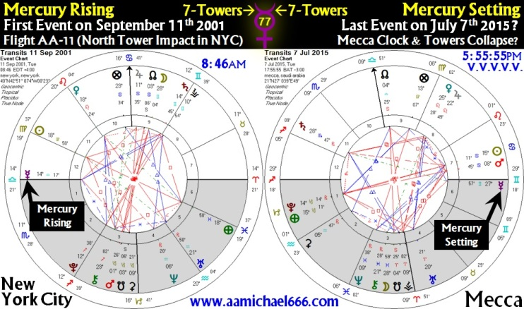 Mercury Rising and Setting---New York World Trade Center--7yr-plus-7yr--Mecca Clock Tower Attack--aamichael666