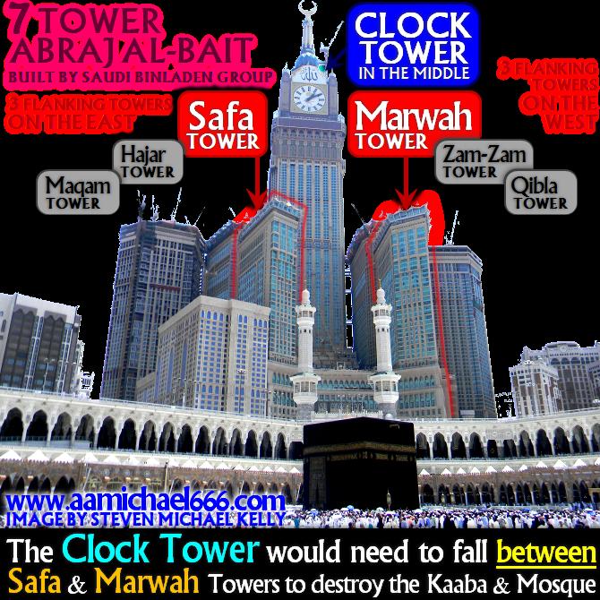 Resultado de imagen para CLOCK TOWER FREEMASONRY
